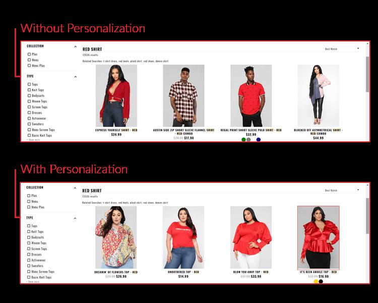 personalization-compare